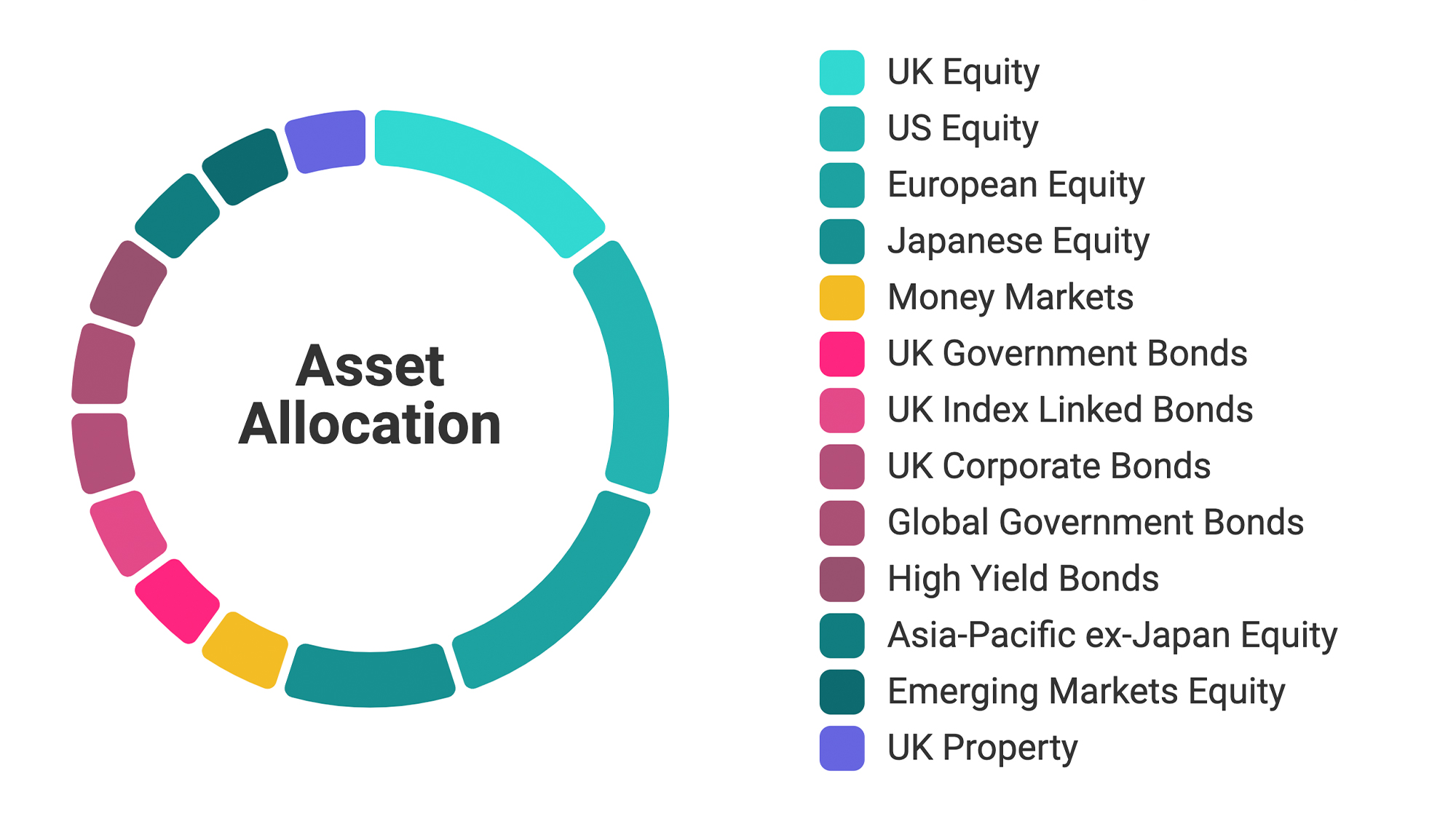 Asset Allocator_July