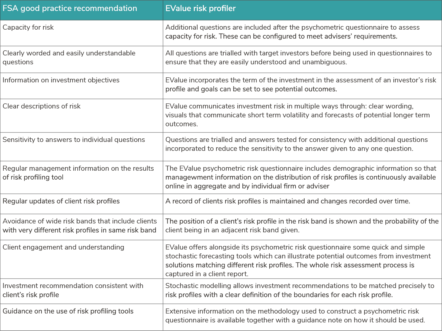 RP FAQ table@2x