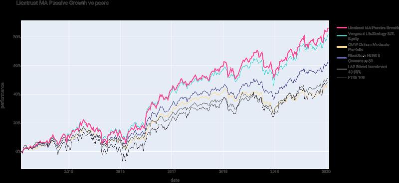 Outperformance Chart_2020@4x-1